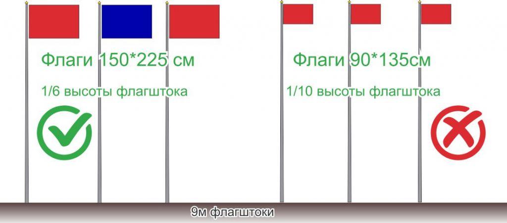 Размер флагов для флагштоков